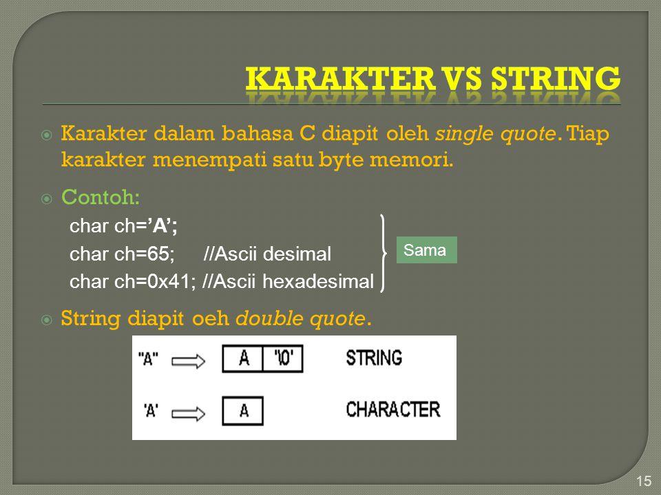 Karakter vs String Karakter dalam bahasa C diapit oleh single quote. Tiap karakter menempati satu byte memori.