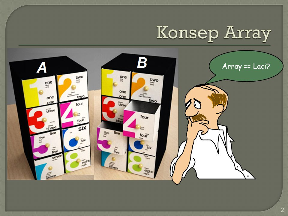 Konsep Array Array == Laci