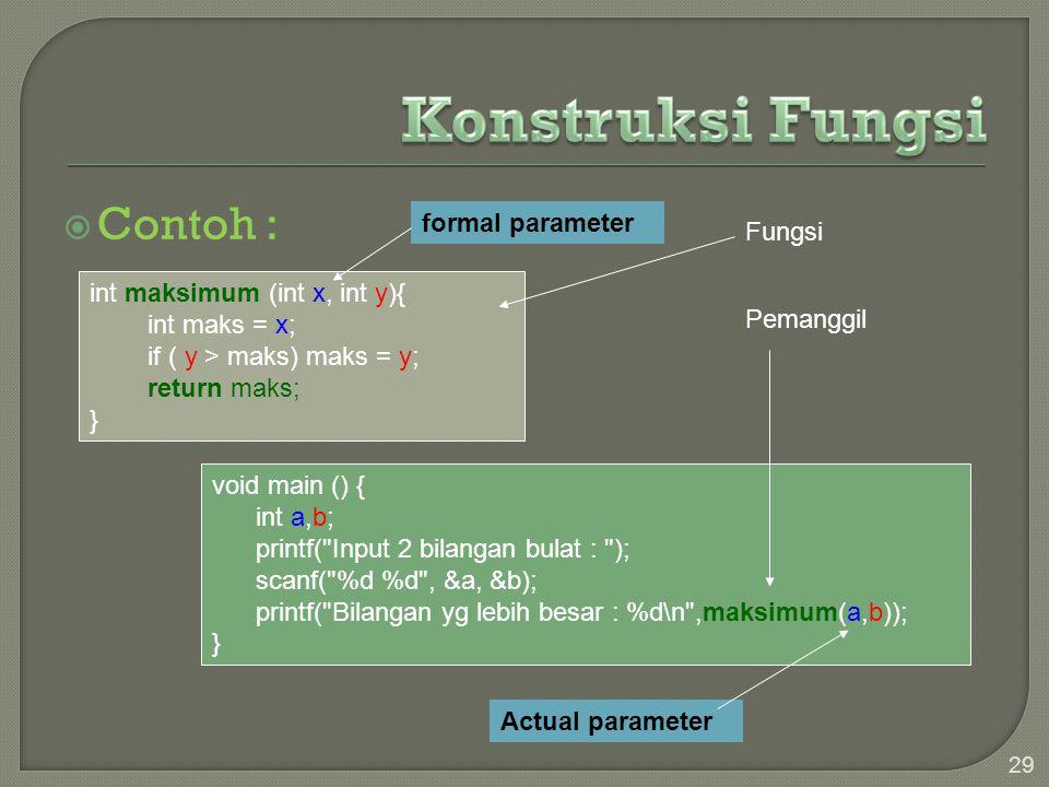Konstruksi Fungsi Contoh : formal parameter Fungsi