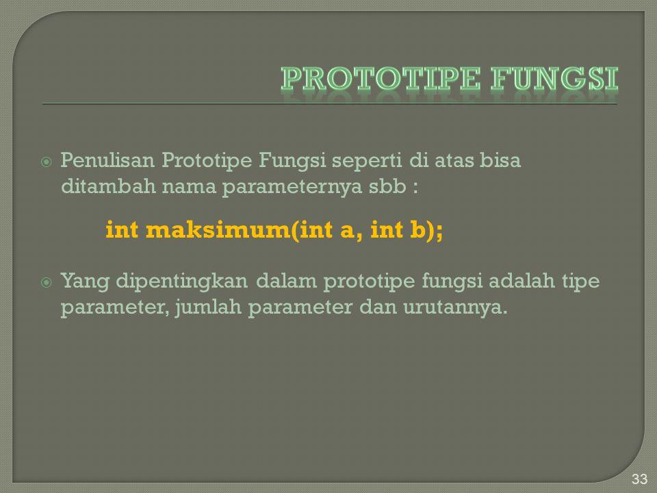 Prototipe Fungsi int maksimum(int a, int b);