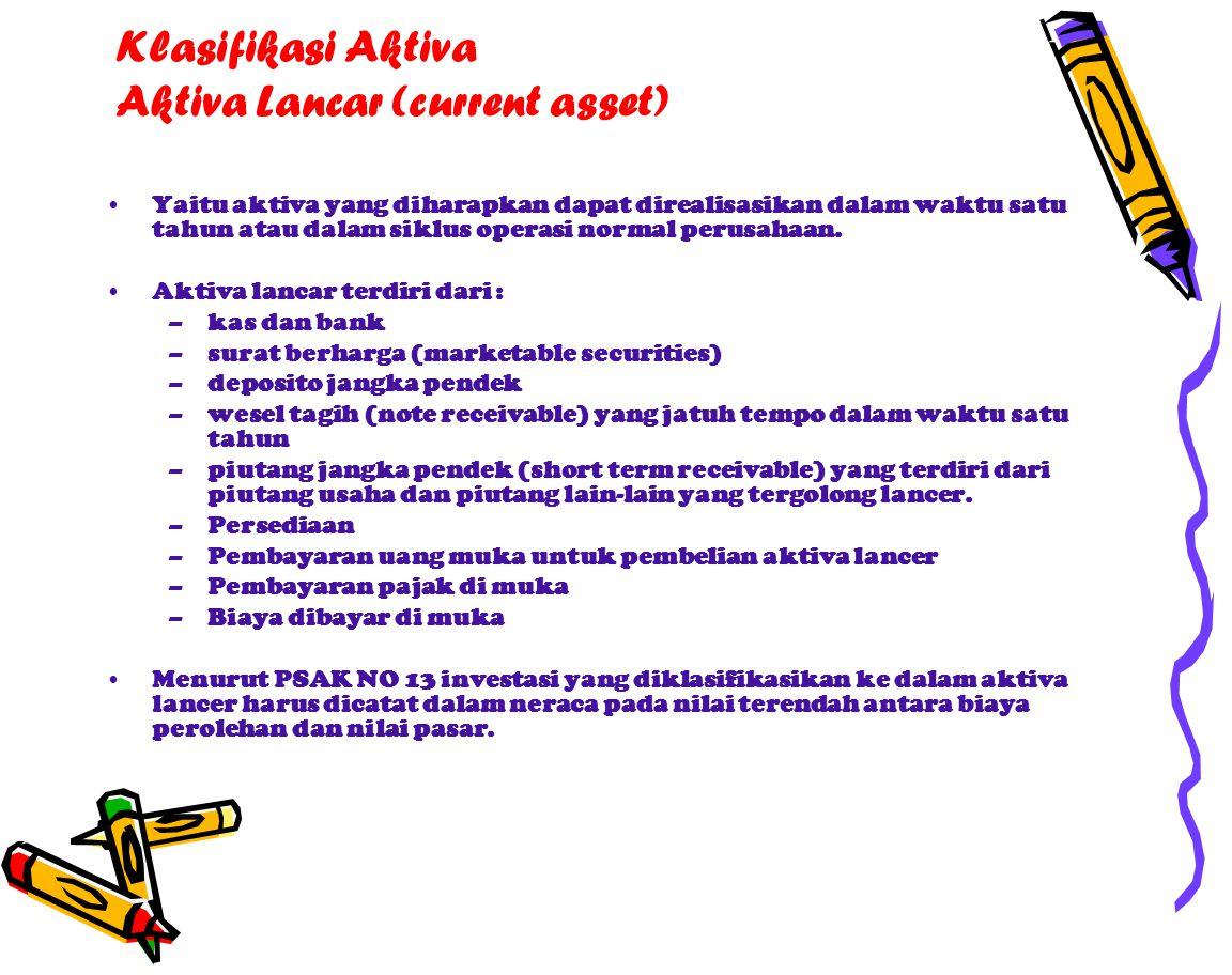 Klasifikasi Aktiva Aktiva Lancar (current asset)