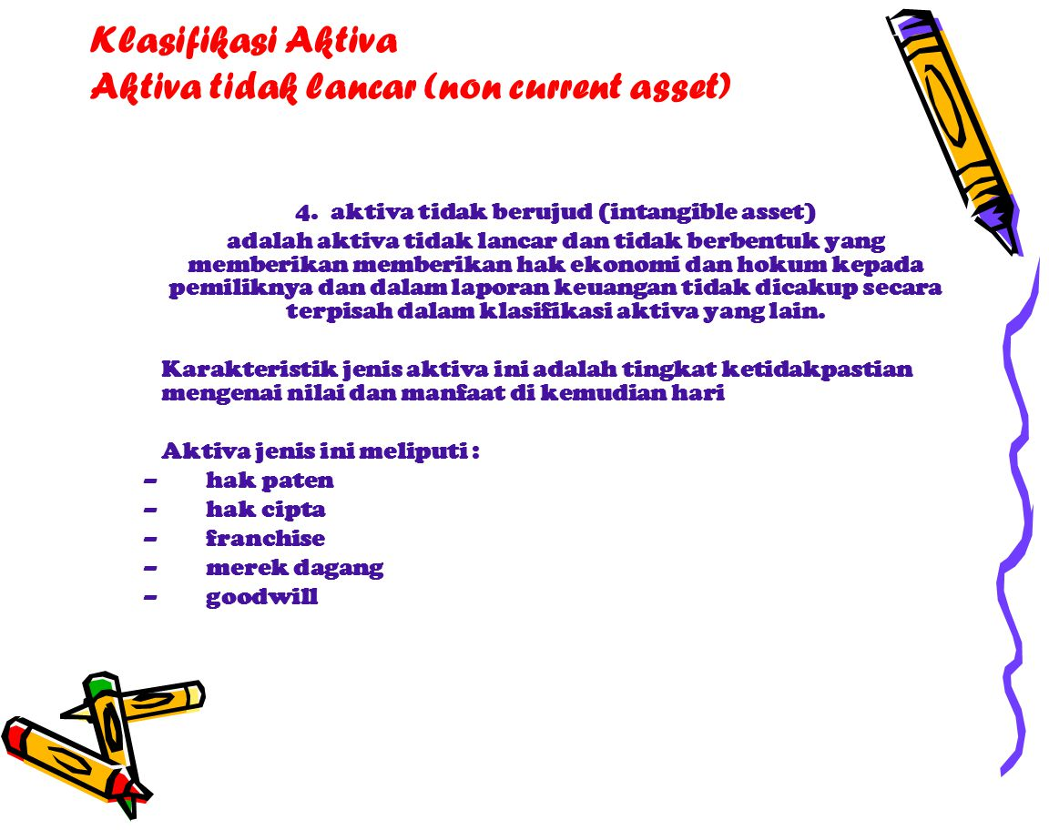 Klasifikasi Aktiva Aktiva tidak lancar (non current asset)