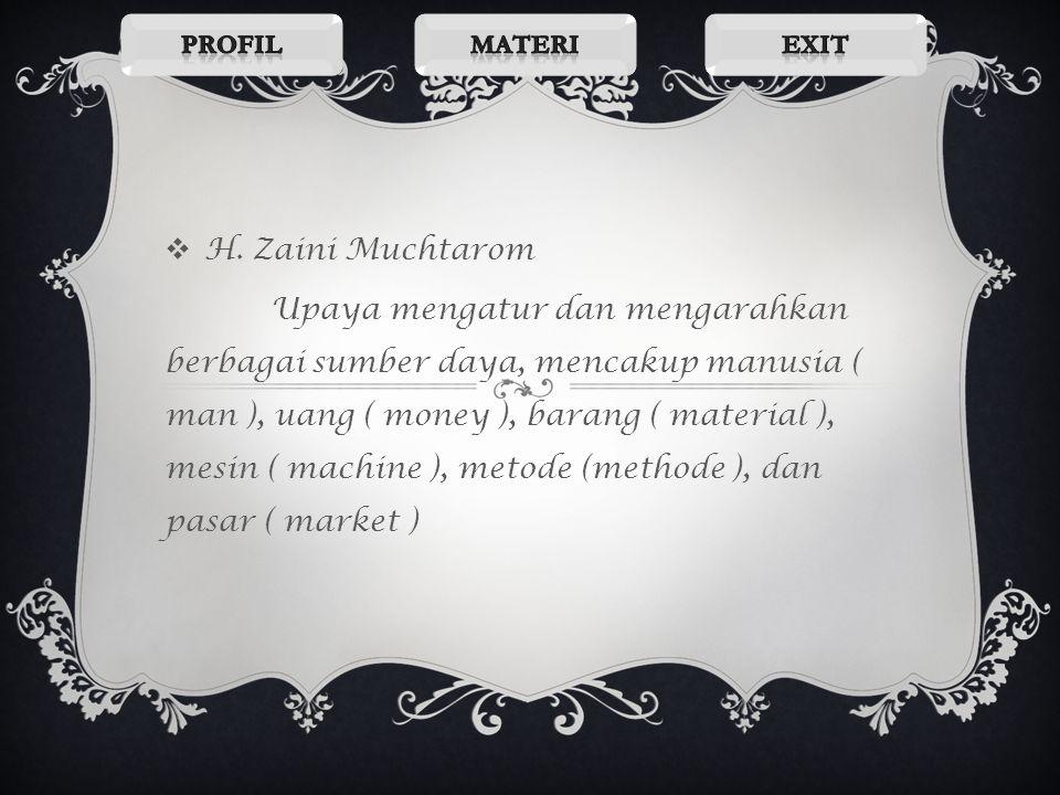 Profil Materi. Exit. H. Zaini Muchtarom.
