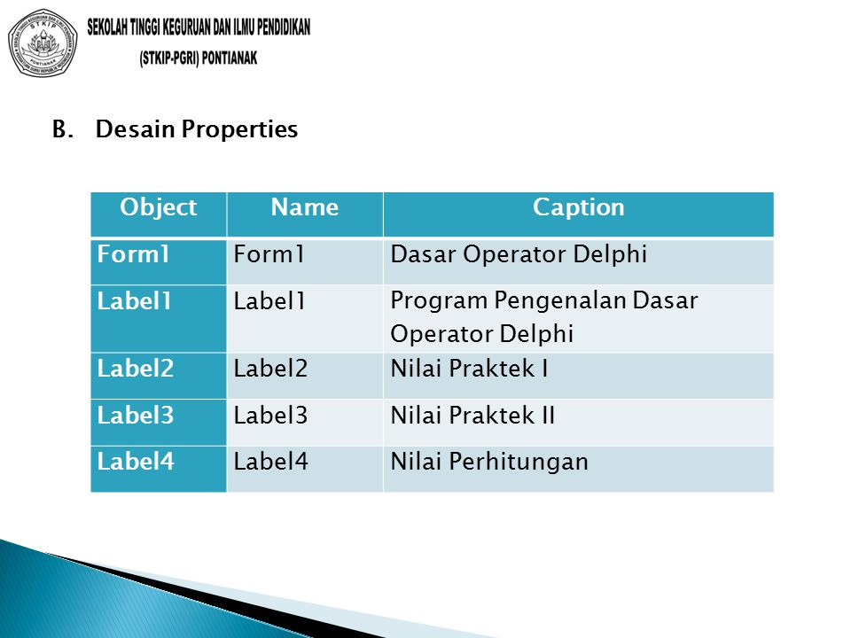 B. Desain Properties Object. Name. Caption. Form1. Dasar Operator Delphi. Label1. Program Pengenalan Dasar Operator Delphi.