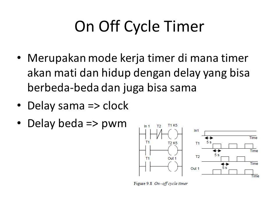 On Off Cycle Timer Merupakan mode kerja timer di mana timer akan mati dan hidup dengan delay yang bisa berbeda-beda dan juga bisa sama.