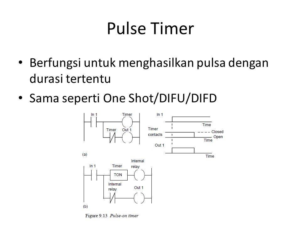Pulse Timer Berfungsi untuk menghasilkan pulsa dengan durasi tertentu