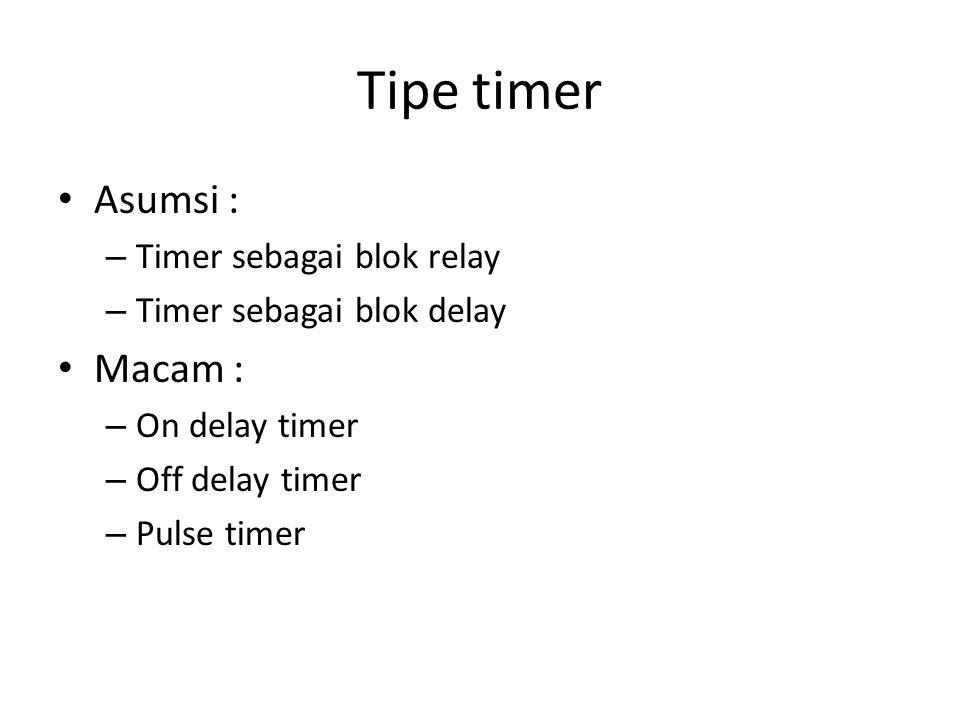 Tipe timer Asumsi : Macam : Timer sebagai blok relay