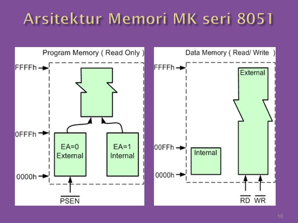 Arsitektur Memori MK seri 8051