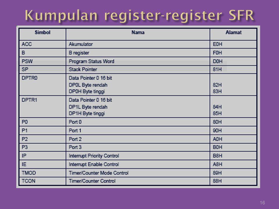 Kumpulan register-register SFR