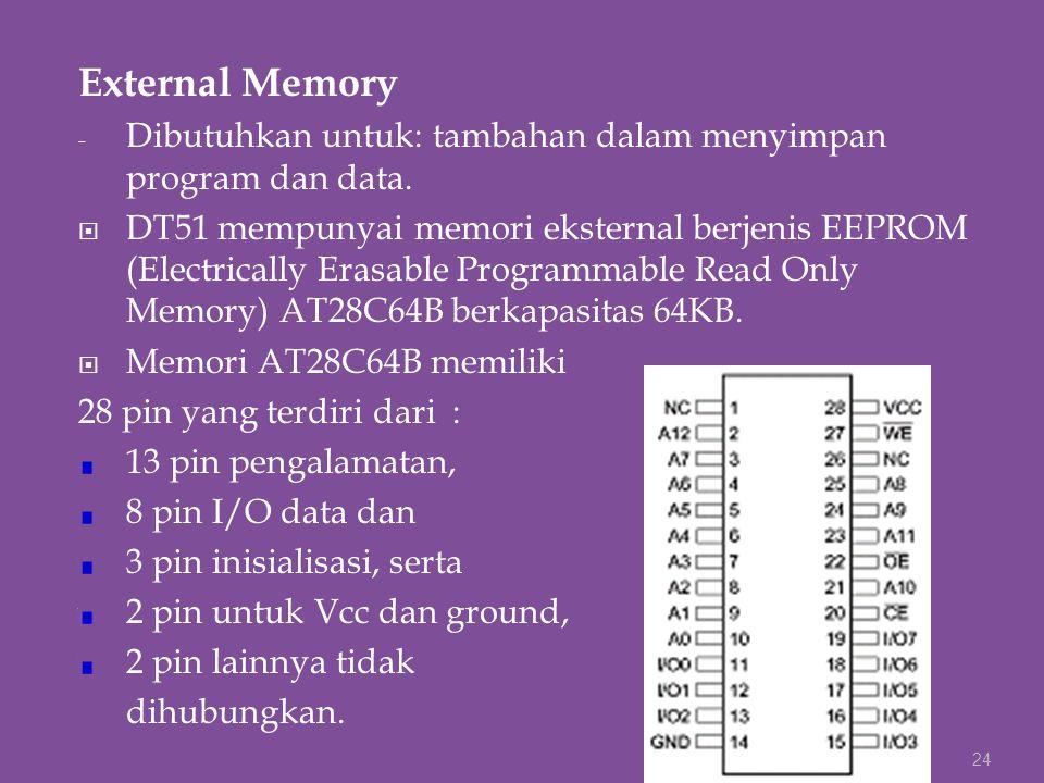 External Memory Dibutuhkan untuk: tambahan dalam menyimpan program dan data.