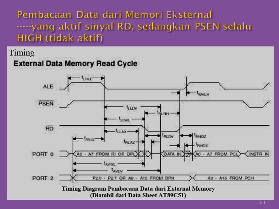 Pembacaan Data dari Memori Eksternal -----yang aktif sinyal RD, sedangkan PSEN selalu HIGH (tidak aktif)