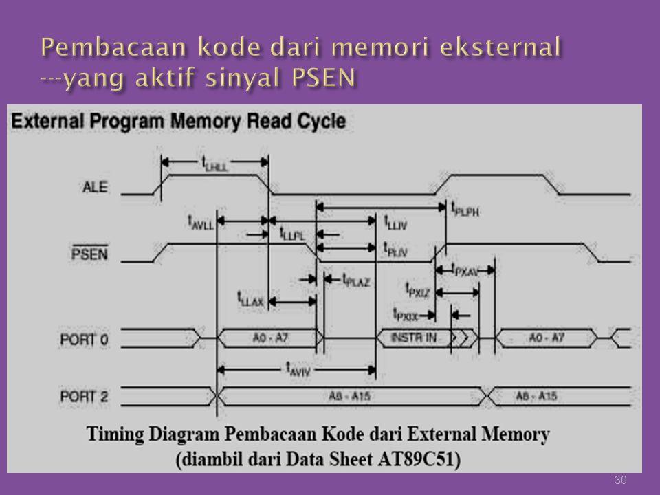 Pembacaan kode dari memori eksternal ---yang aktif sinyal PSEN