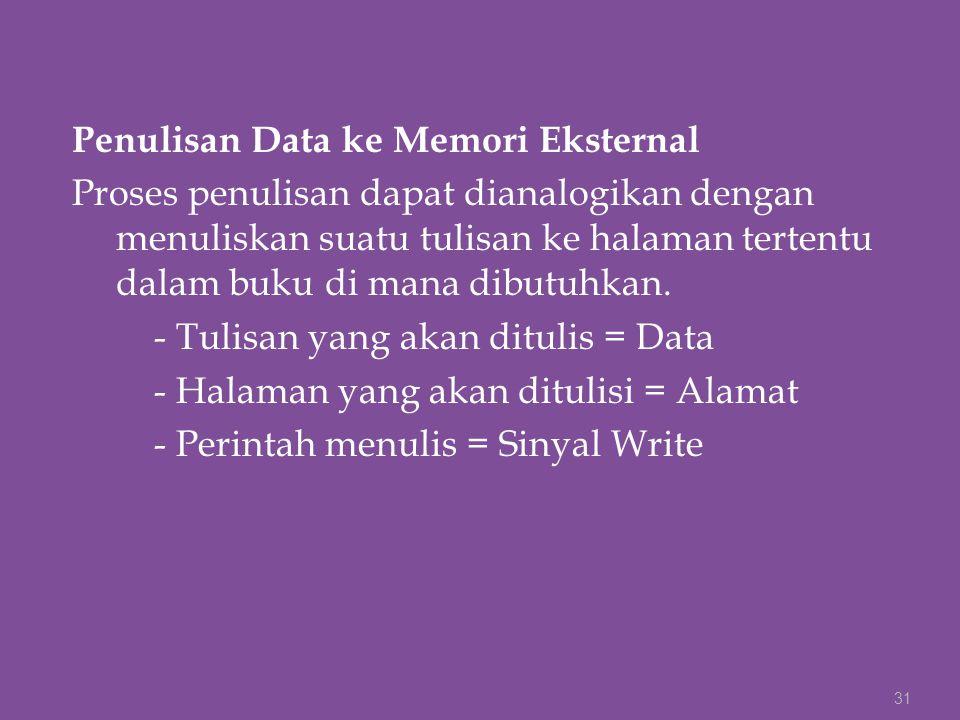 Penulisan Data ke Memori Eksternal Proses penulisan dapat dianalogikan dengan menuliskan suatu tulisan ke halaman tertentu dalam buku di mana dibutuhkan.