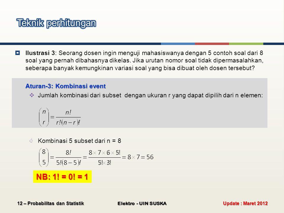Teknik perhitungan NB: 1! = 0! = 1