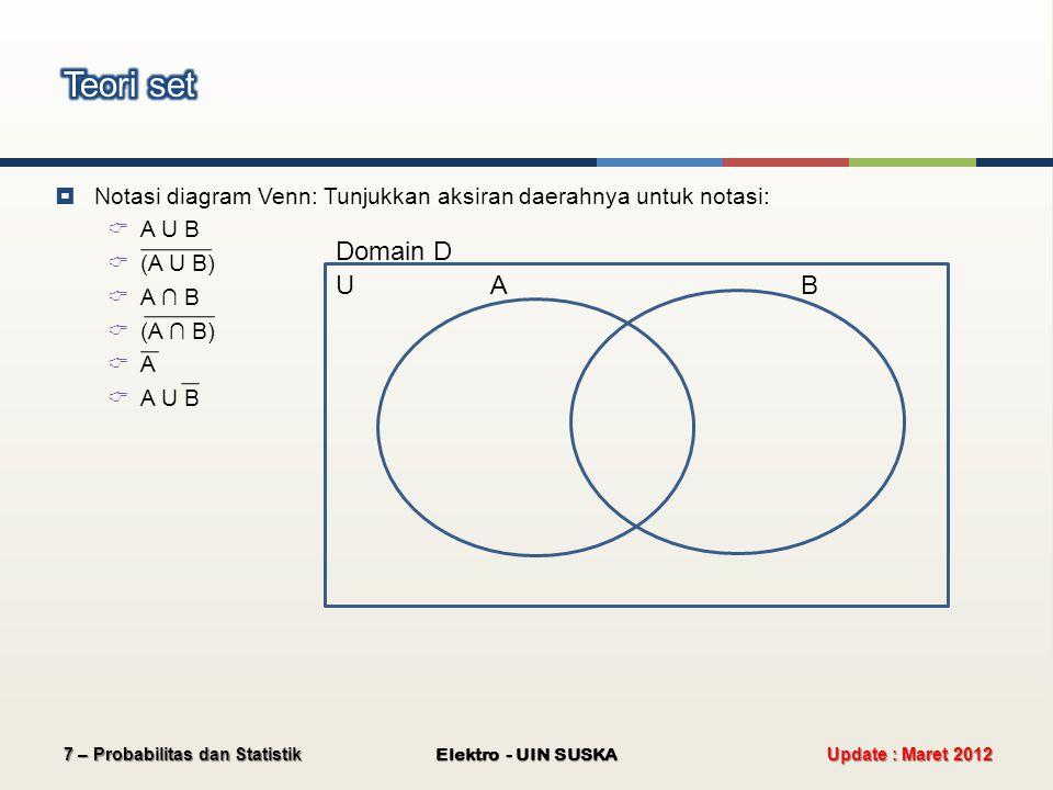 Teori set Notasi diagram Venn: Tunjukkan aksiran daerahnya untuk notasi: A U B. (A U B) A ∩ B. (A ∩ B)