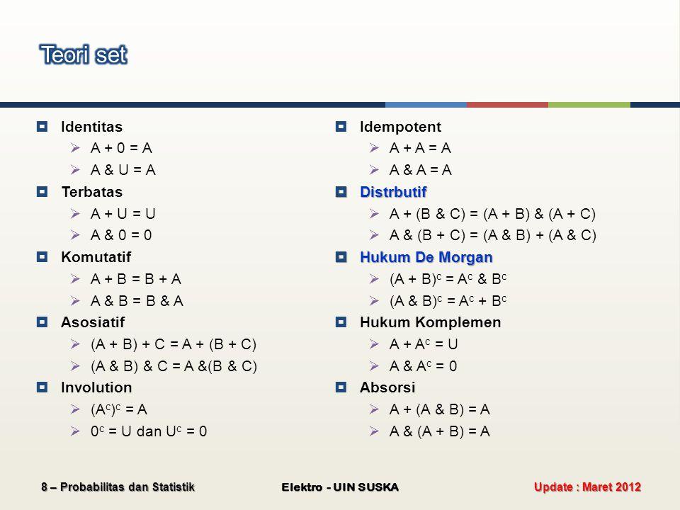 Teori set Identitas Idempotent A + 0 = A A + A = A A & U = A A & A = A