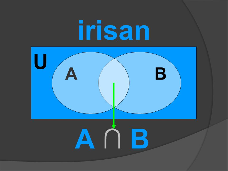 irisan U A B A ∩ B