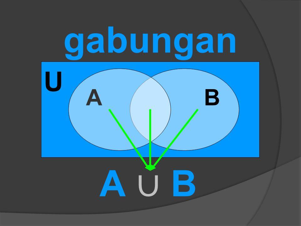 gabungan U A B A ∪ B