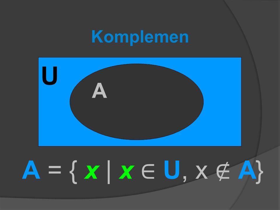 Komplemen U A A = { x | x ∈ U, x ∉ A}