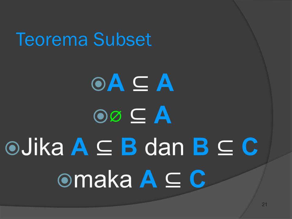 A ⊆ A ⌀ ⊆ A Jika A ⊆ B dan B ⊆ C maka A ⊆ C