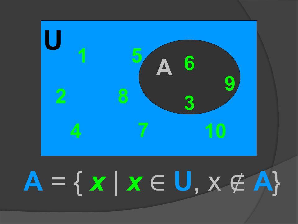 U 1 5 A 6 9 2 8 3 4 7 10 A = { x | x ∈ U, x ∉ A}