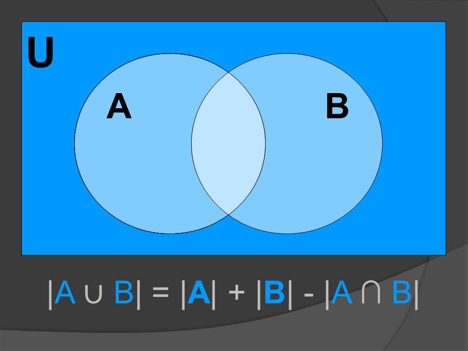 U A B |A ∪ B| = |A| + |B| - |A ∩ B|