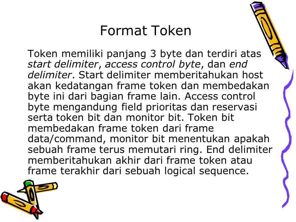 Format Token