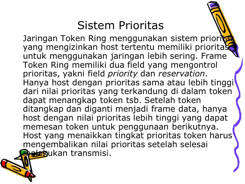Sistem Prioritas