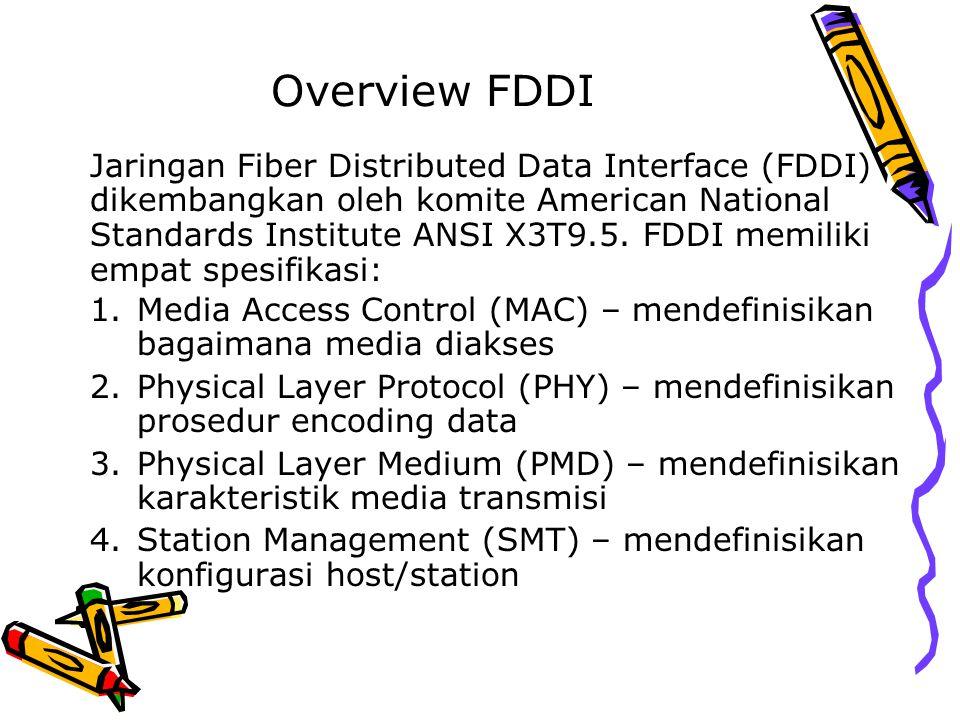 Overview FDDI