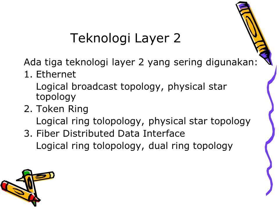 Teknologi Layer 2 Ada tiga teknologi layer 2 yang sering digunakan: