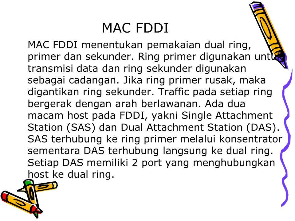 MAC FDDI