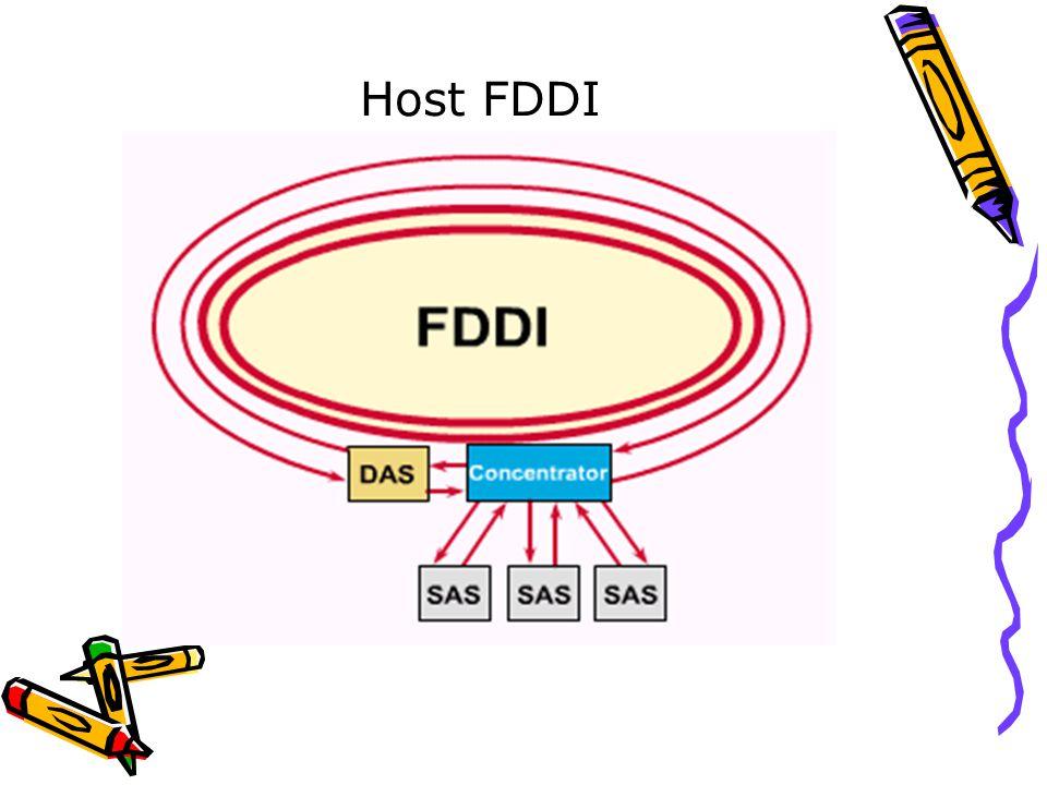 Host FDDI