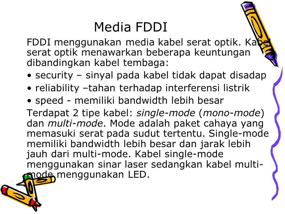 Media FDDI FDDI menggunakan media kabel serat optik. Kabel serat optik menawarkan beberapa keuntungan dibandingkan kabel tembaga: