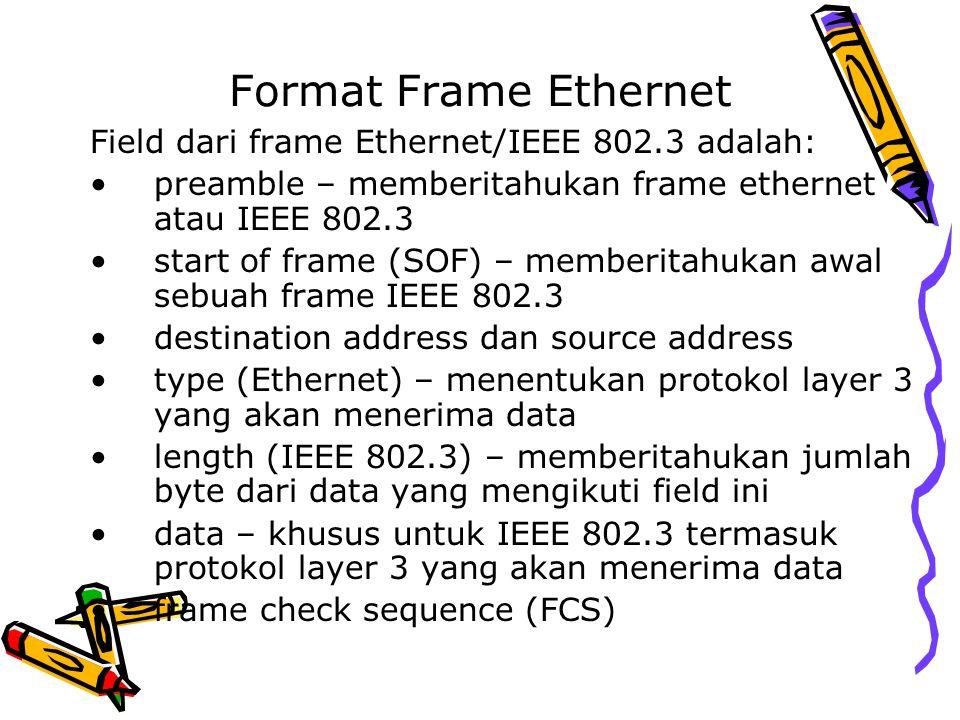 Format Frame Ethernet Field dari frame Ethernet/IEEE 802.3 adalah: