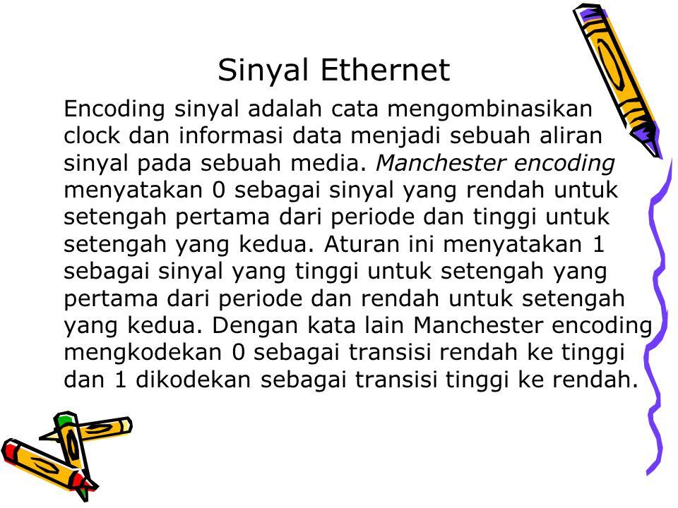 Sinyal Ethernet