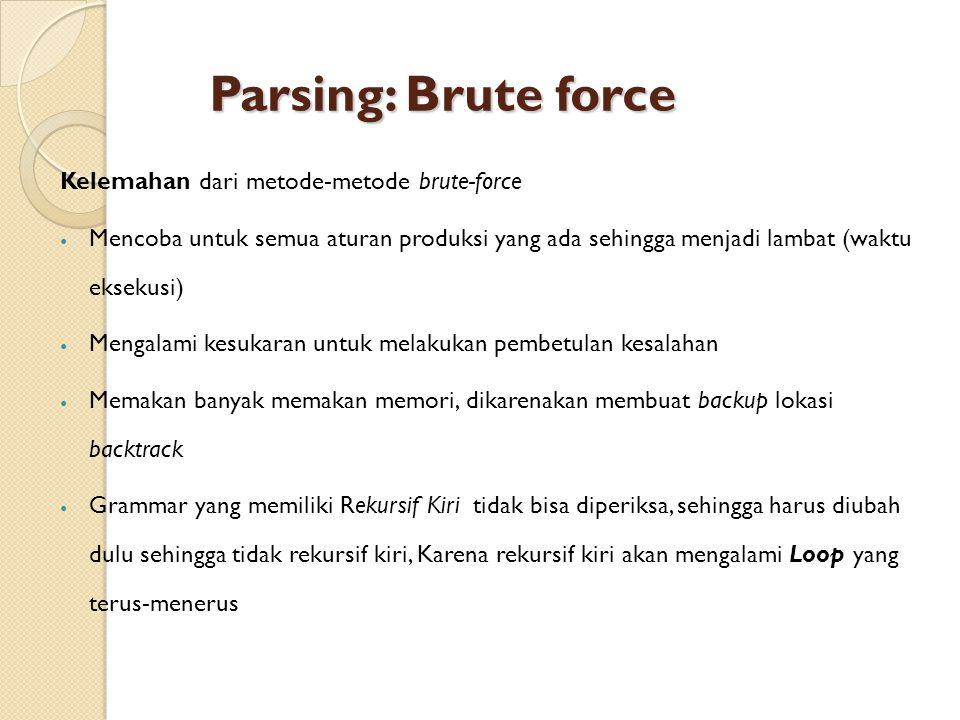Parsing: Brute force Kelemahan dari metode-metode brute-force