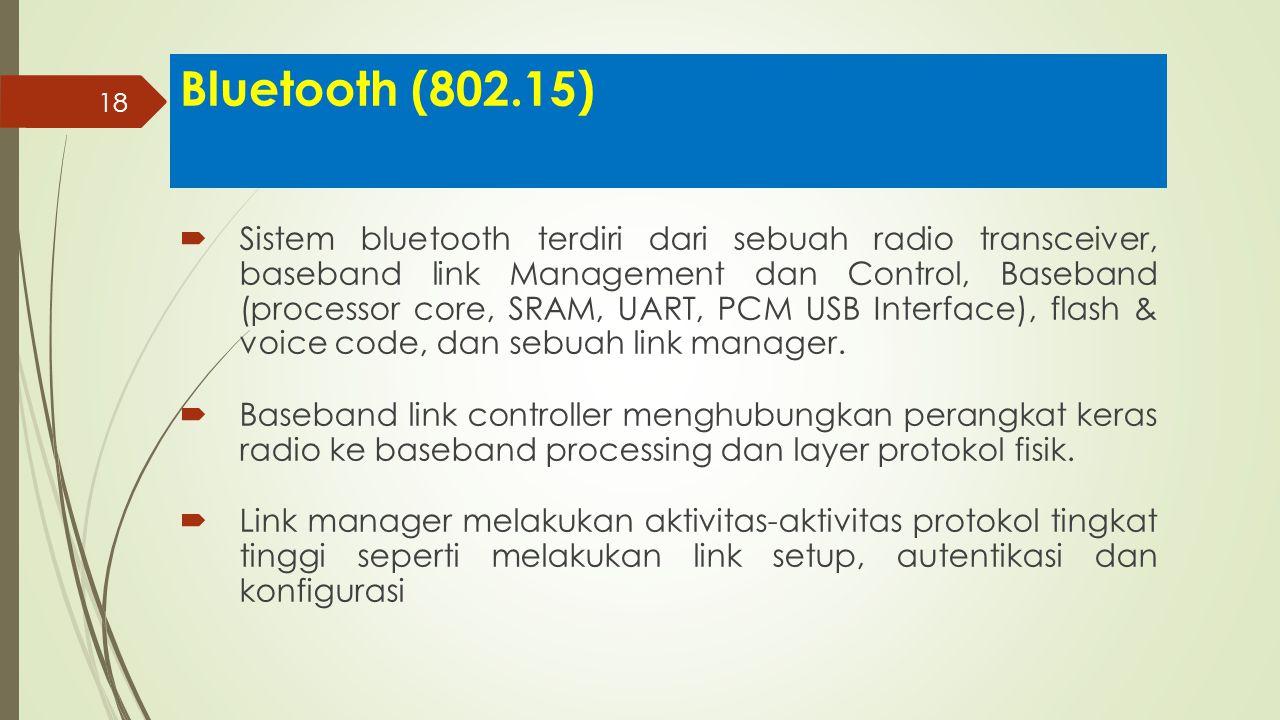 Bluetooth (802.15)