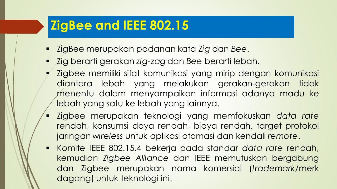 ZigBee and IEEE 802.15 ZigBee merupakan padanan kata Zig dan Bee.