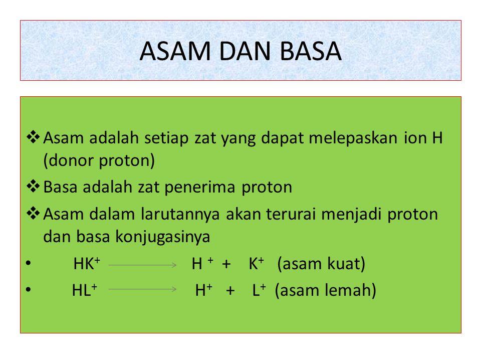 ASAM DAN BASA Asam adalah setiap zat yang dapat melepaskan ion H (donor proton) Basa adalah zat penerima proton.