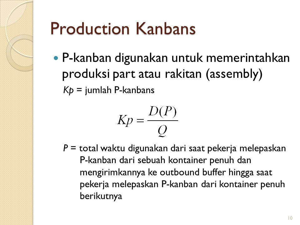 Production Kanbans P-kanban digunakan untuk memerintahkan produksi part atau rakitan (assembly) Kp = jumlah P-kanbans.