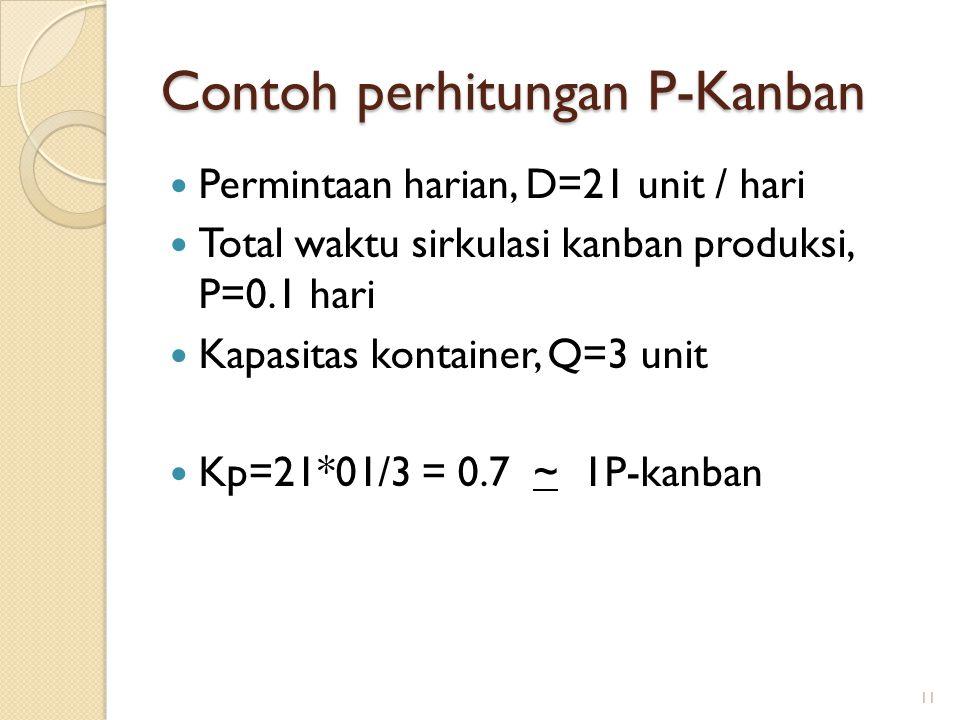 Contoh perhitungan P-Kanban