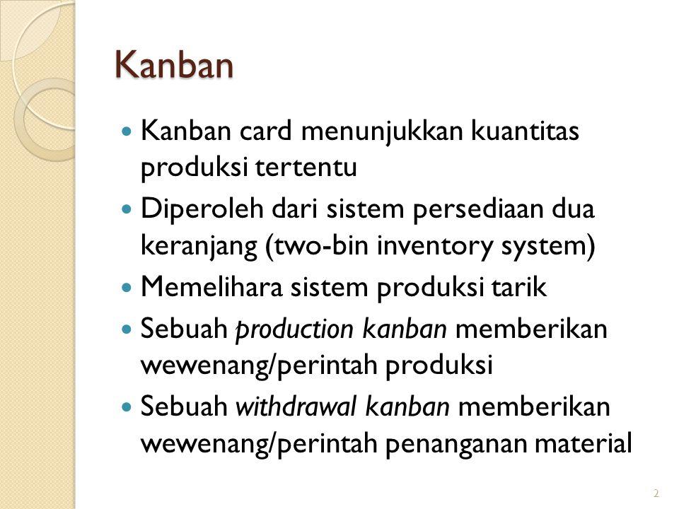Kanban Kanban card menunjukkan kuantitas produksi tertentu