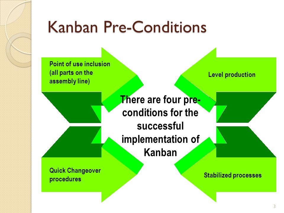 Kanban Pre-Conditions