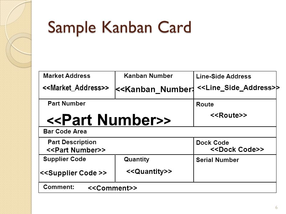 Sample Kanban Card <<Part Number>>