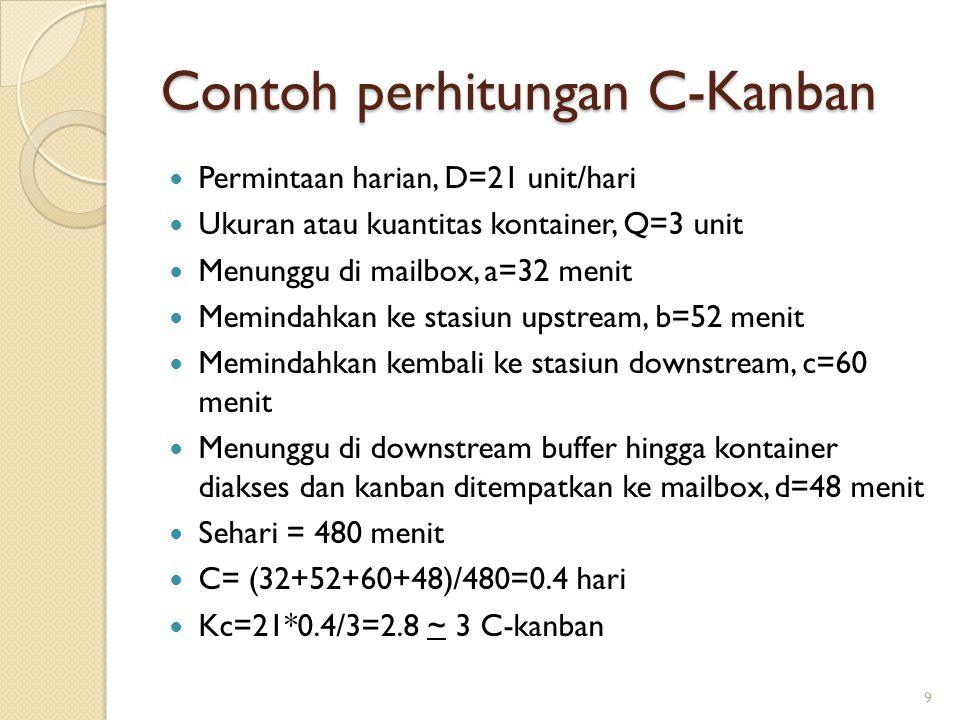 Contoh perhitungan C-Kanban
