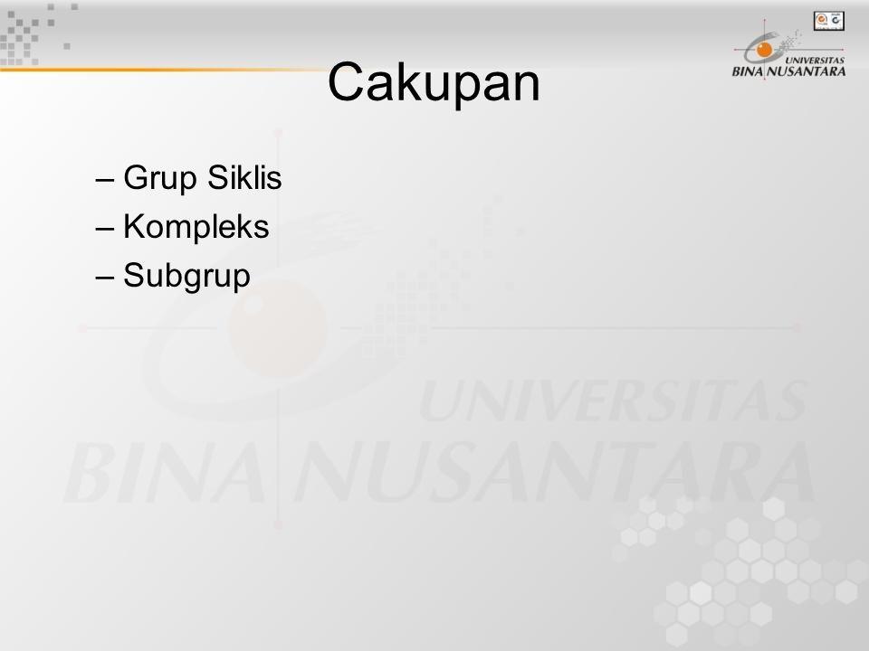 Cakupan Grup Siklis Kompleks Subgrup