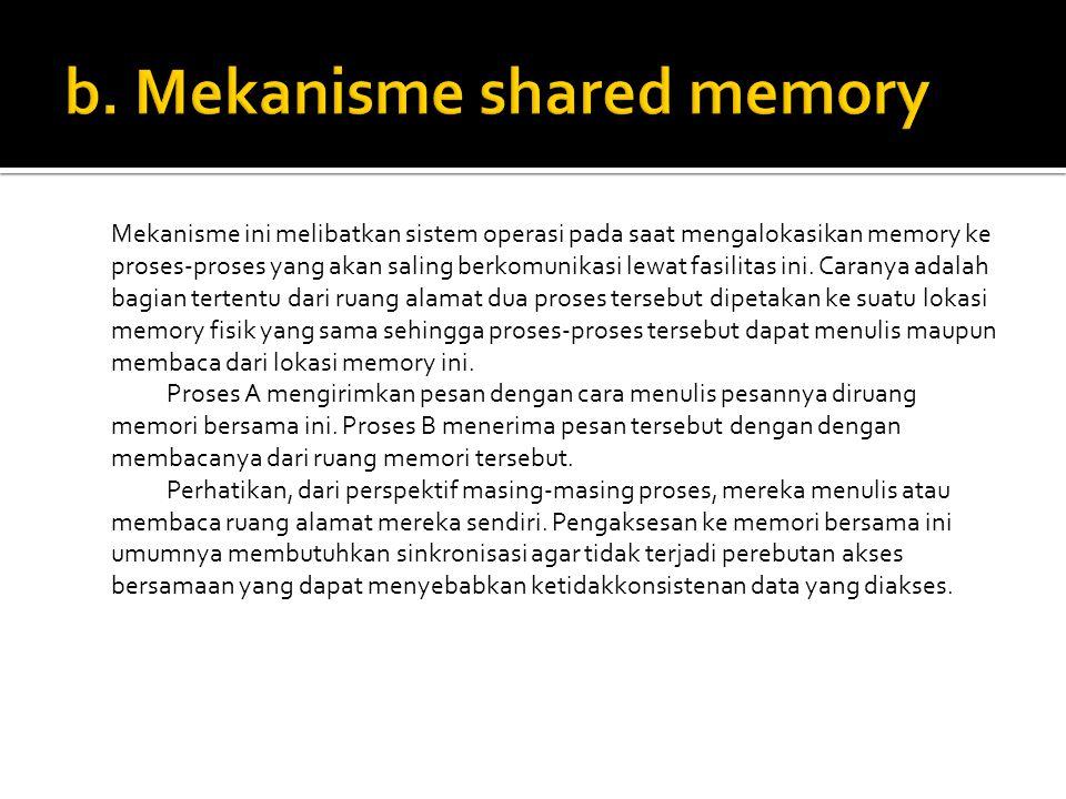 b. Mekanisme shared memory