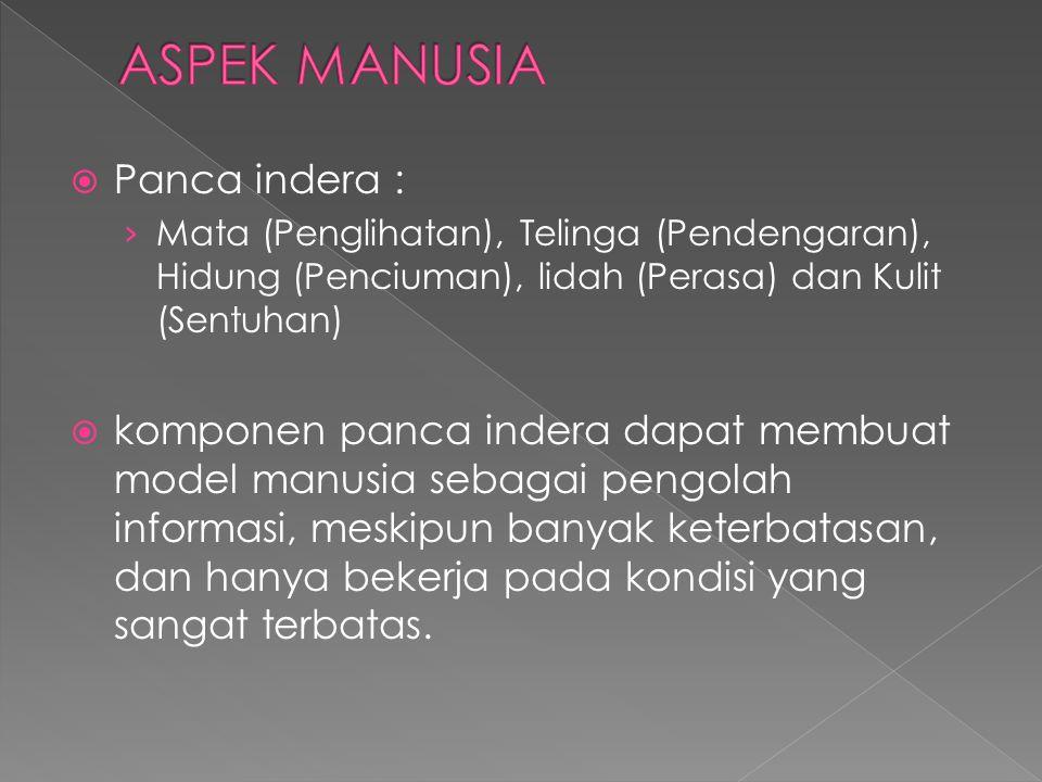 ASPEK MANUSIA Panca indera :