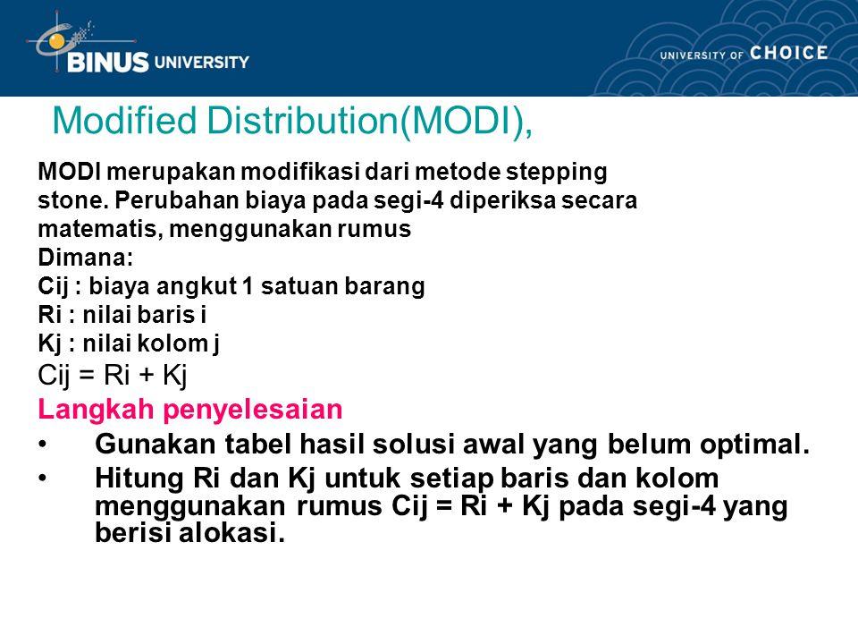 Modified Distribution(MODI),