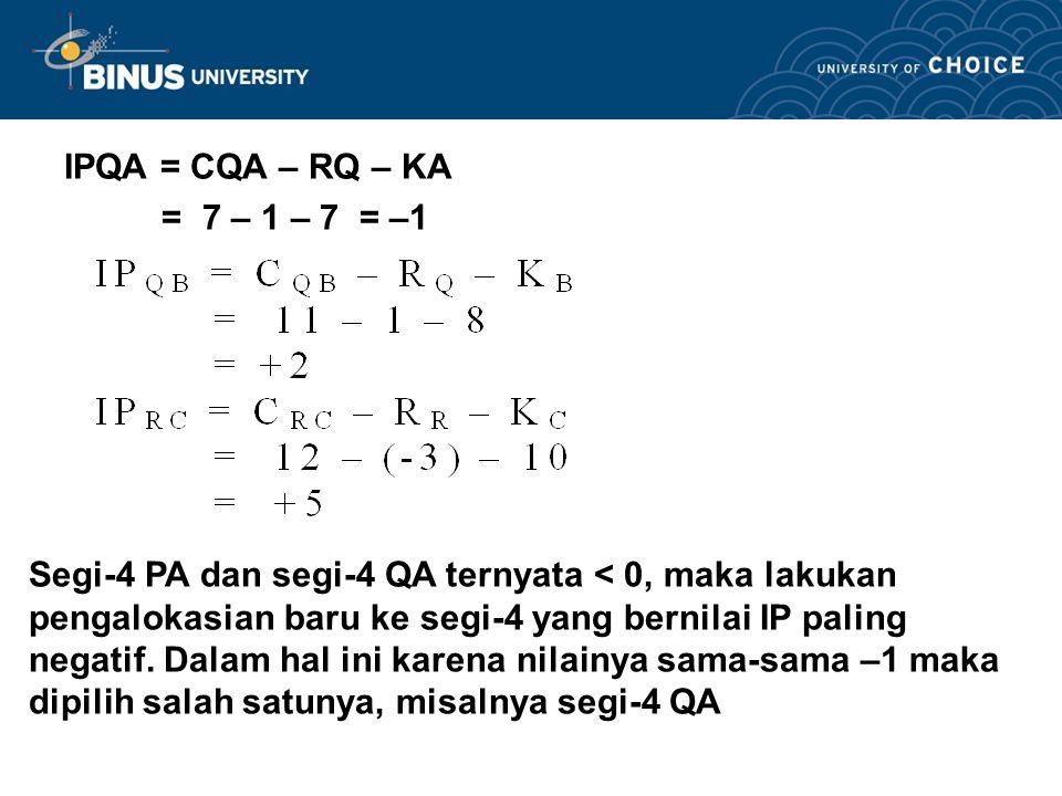 IPQA = CQA – RQ – KA = 7 – 1 – 7 = –1.